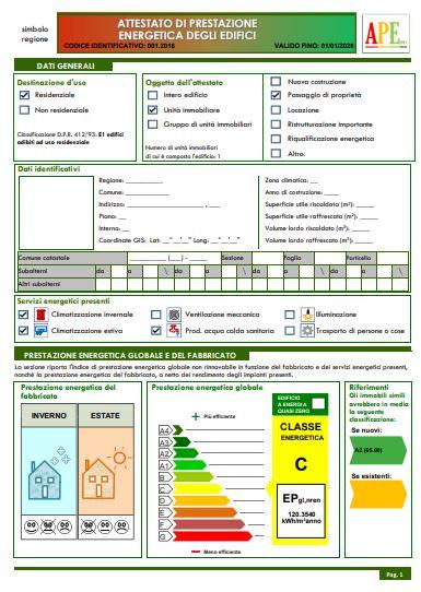 Attestato di Prestazione Energetica -APE-